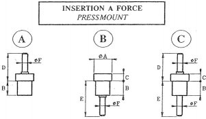 insertion-a-force